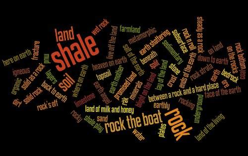 Marcellus shale facts and information