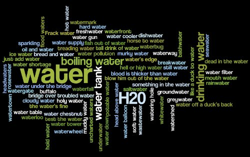 Water facts and information